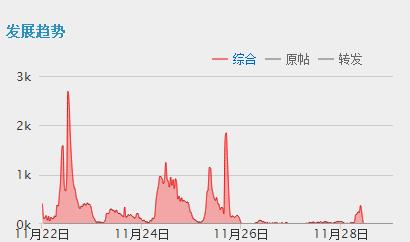 2013年弹性退休年龄_【舆情热评】延迟退休 _舆情报告_蚁坊软件